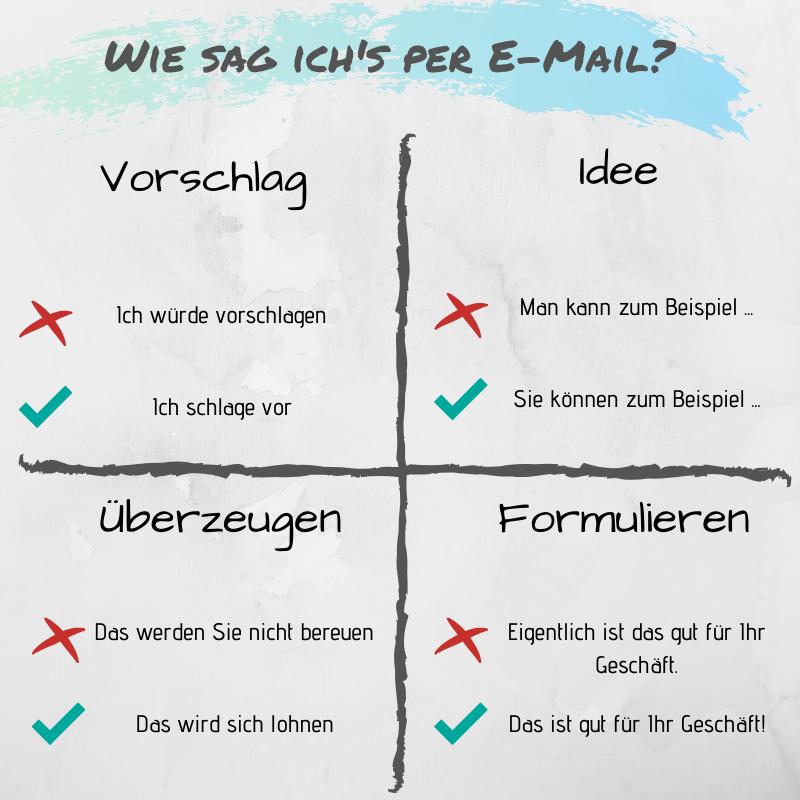 E-Mail schreiben Text Texterin nachhaltig Texttipps Texterstellung