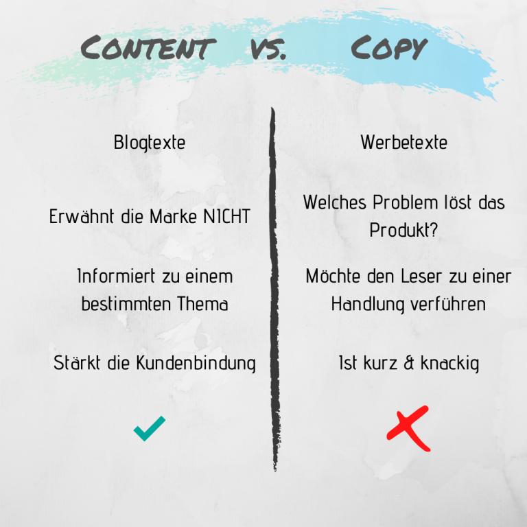 Content Copy Werbetext Website